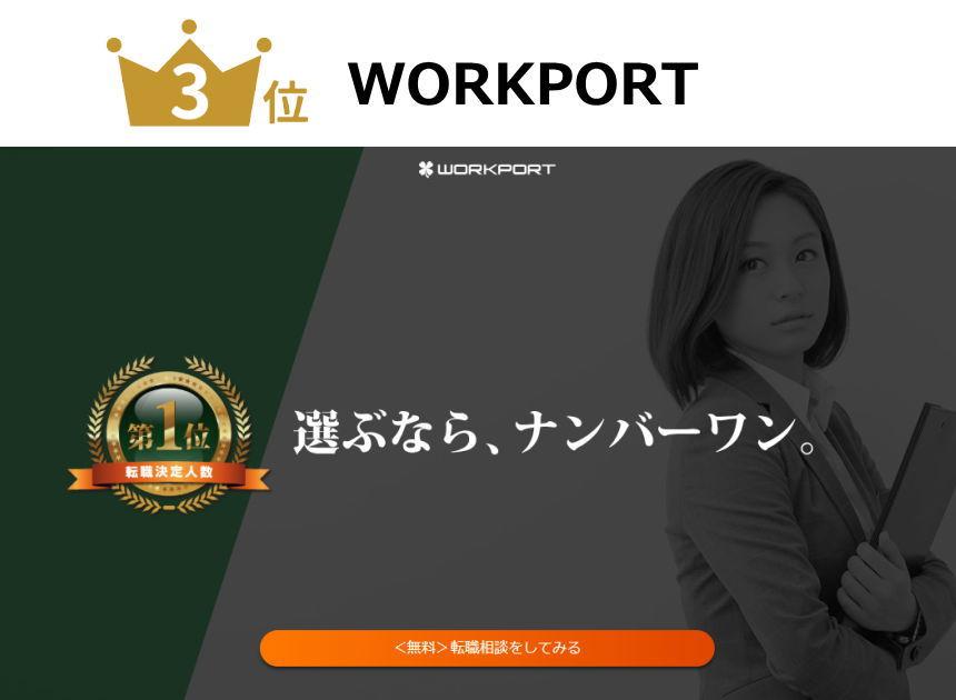 WORKPORT